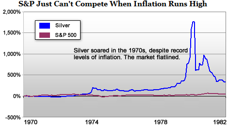 The Great Inflation Hedge
