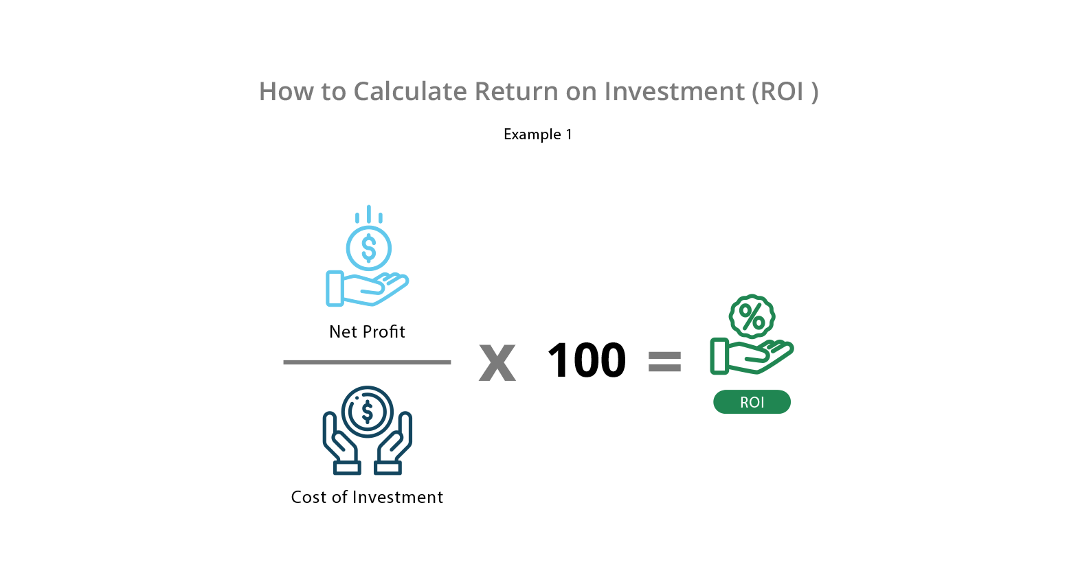 return investment definition
