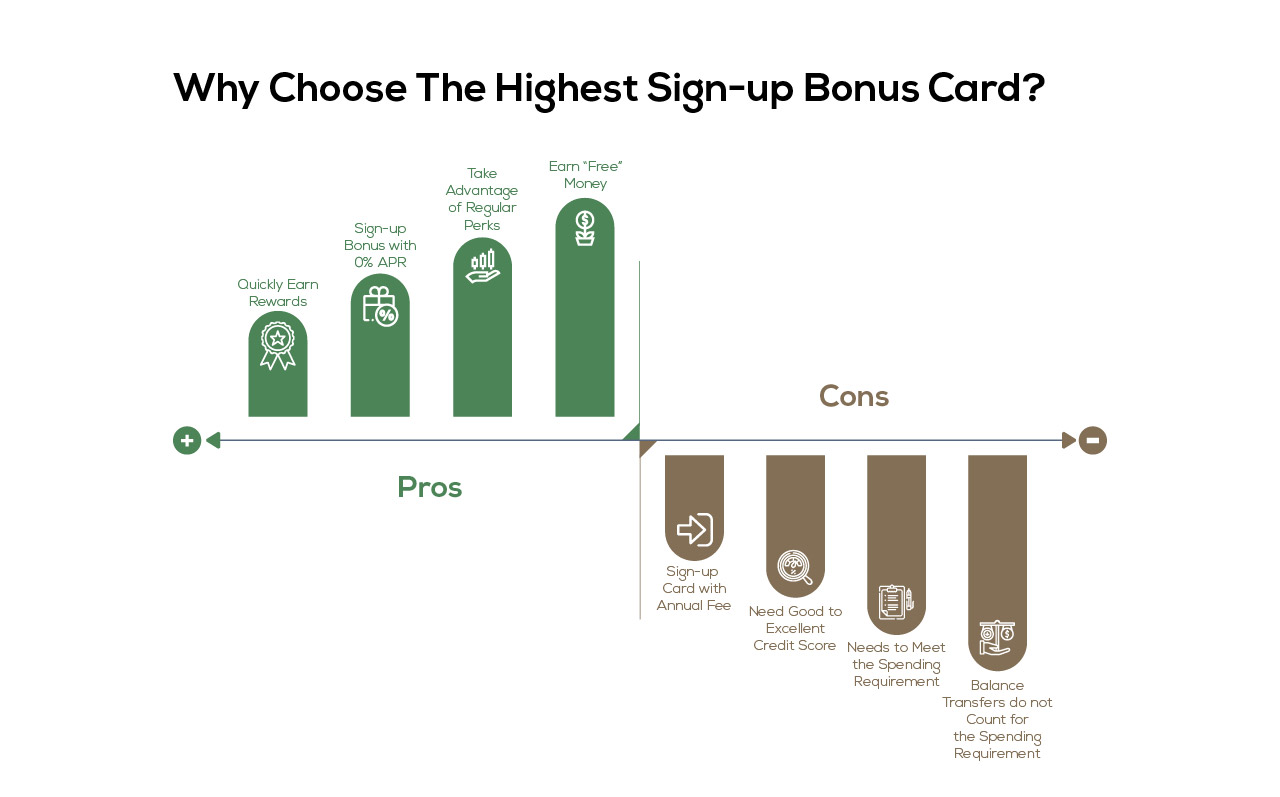 Pros and cons of sign-up bonus credit cards