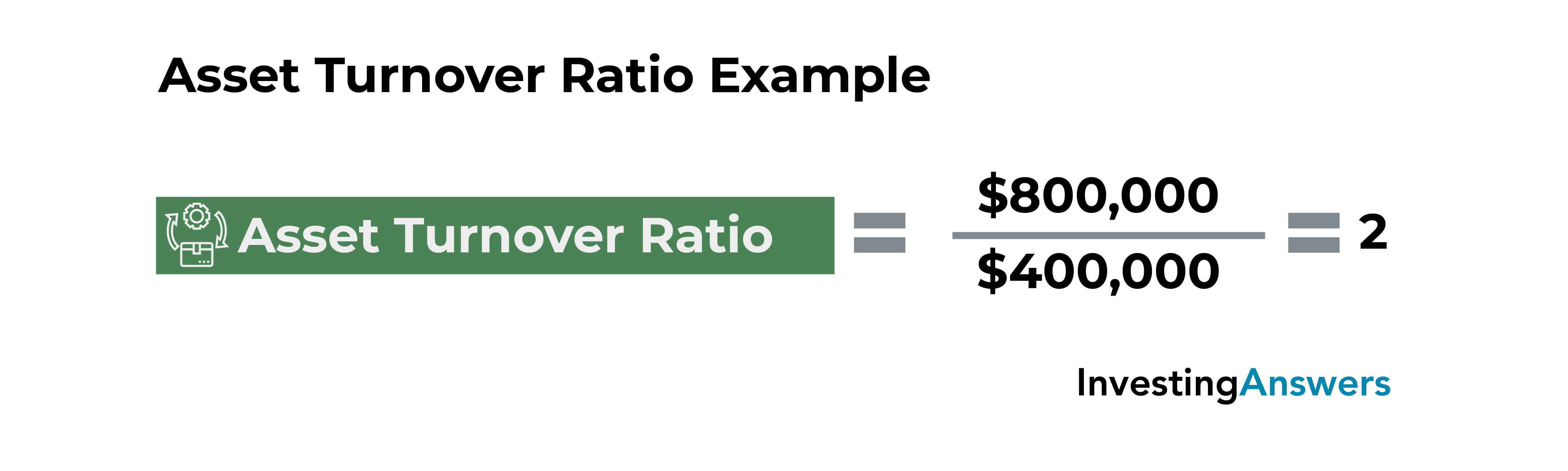 asset turnover ratio example
