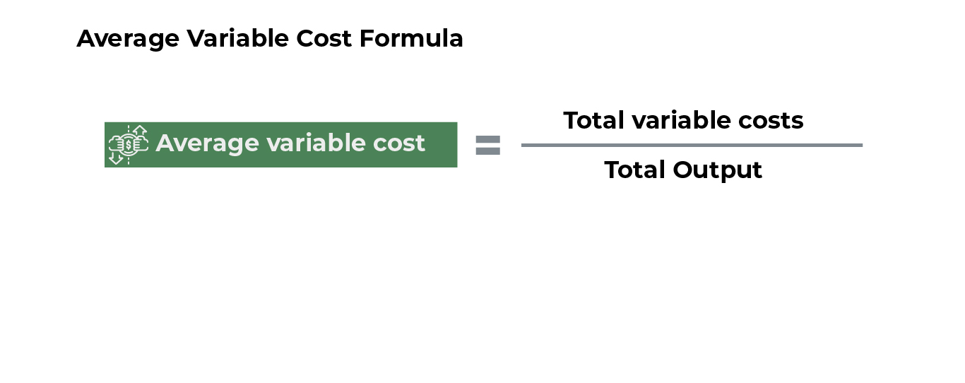 The average variable costs formula