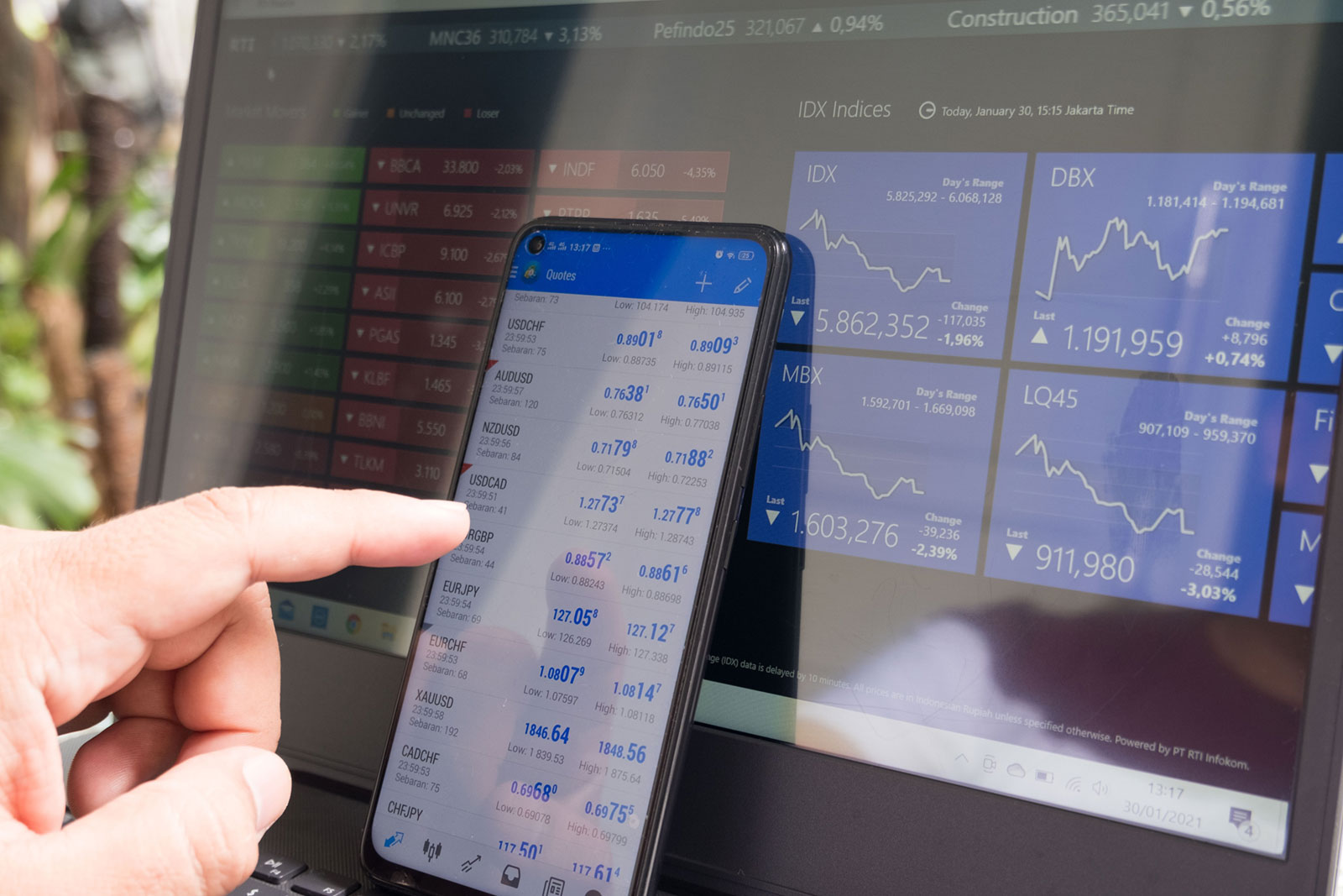 Best Stock Trading Platforms for Day Trading and The Best Online Brokers for Stock Trading