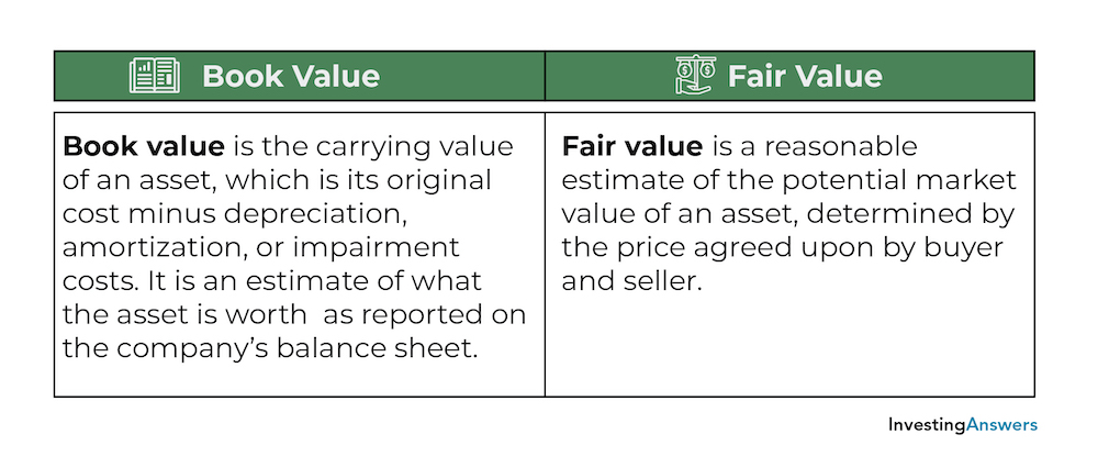 Book value vs fair value