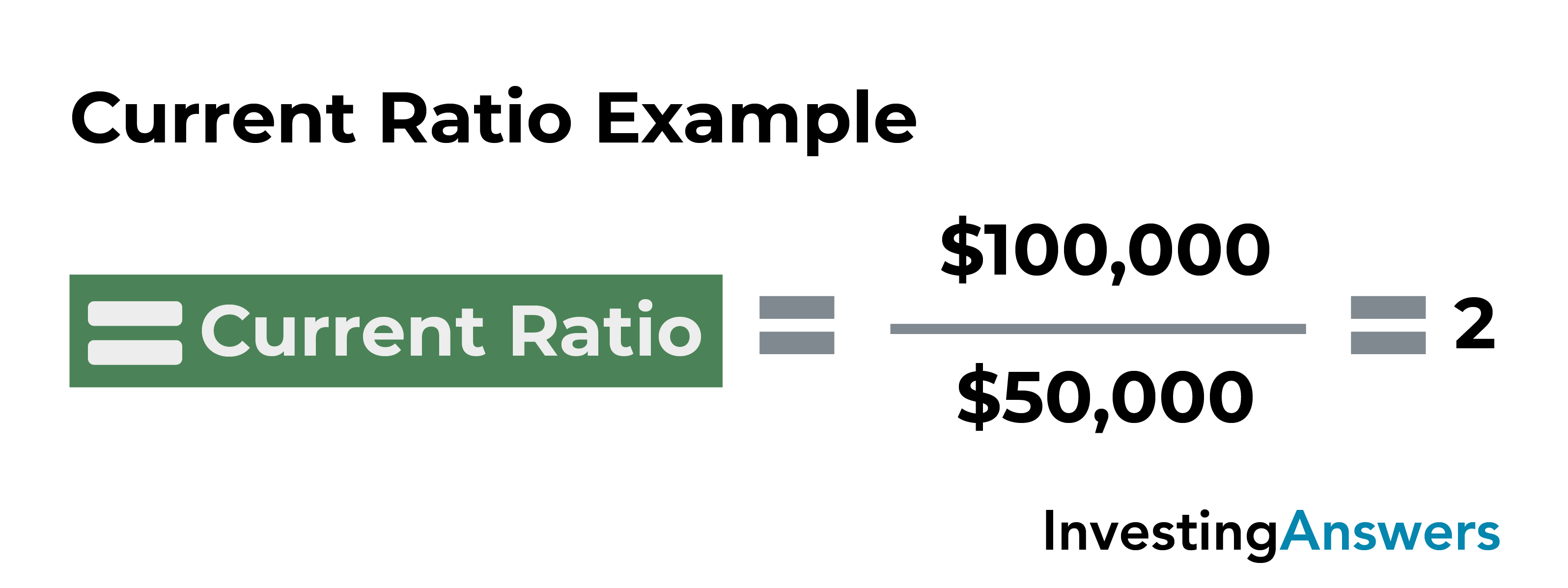 current ratio example