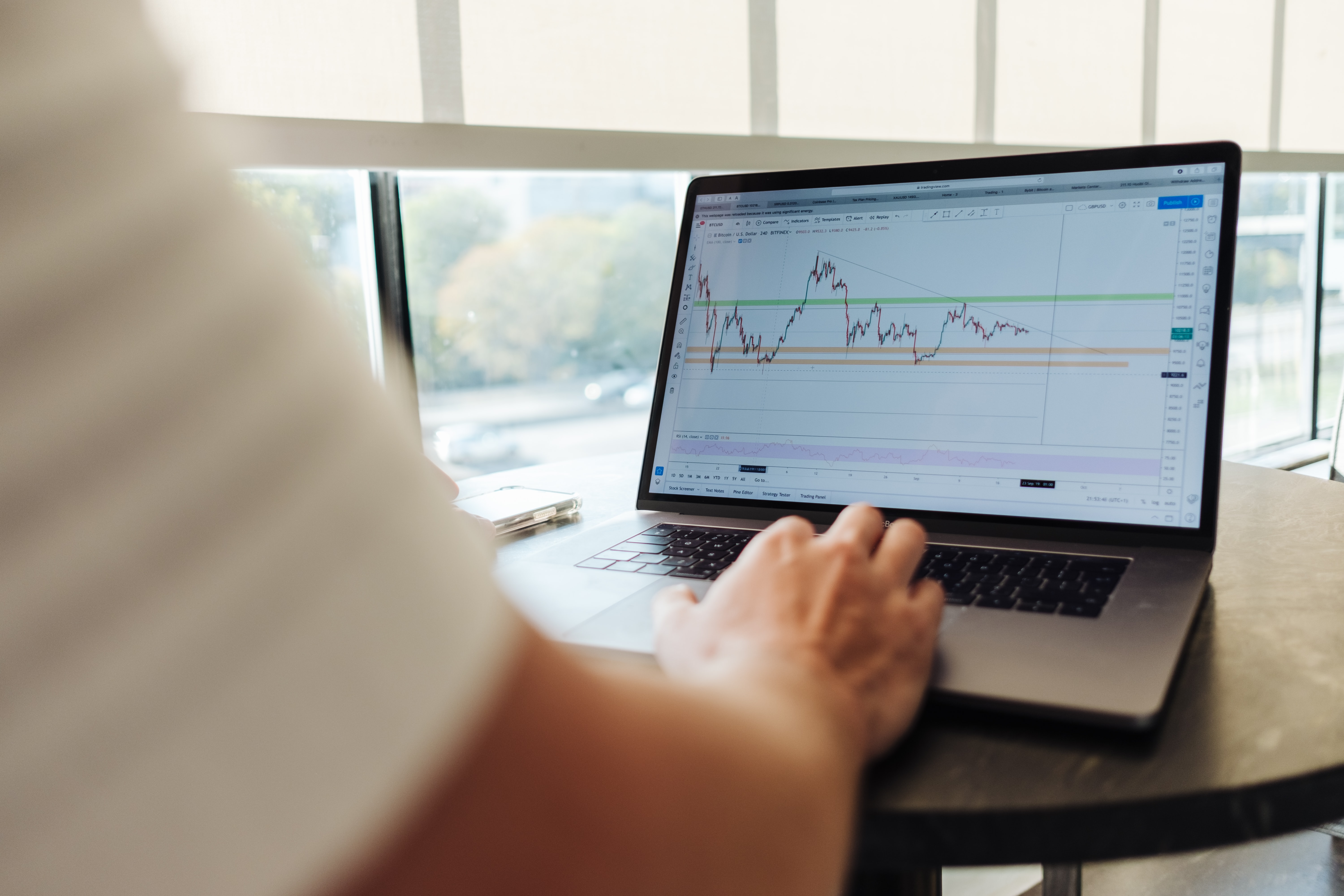 MACD, Options, Short Squeezes -- Strategies for Advanced Traders