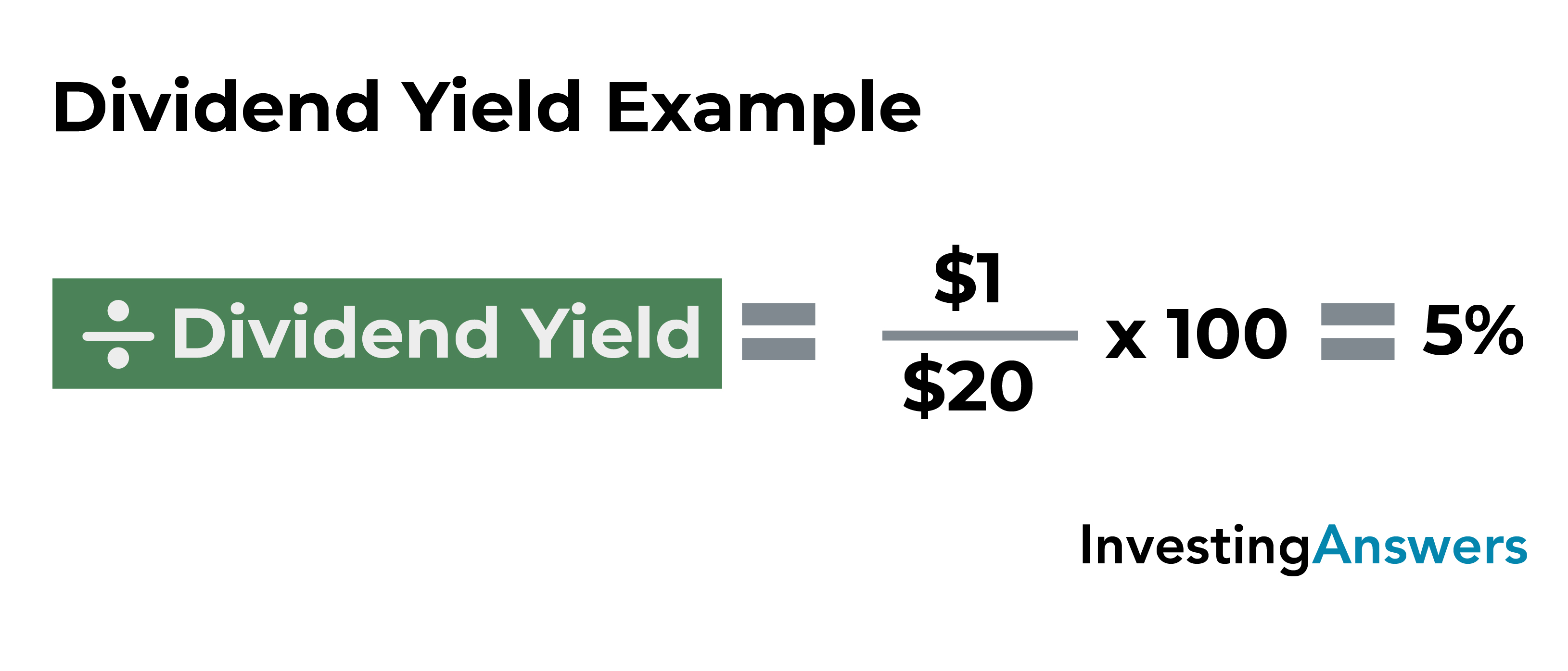 dividend yield example