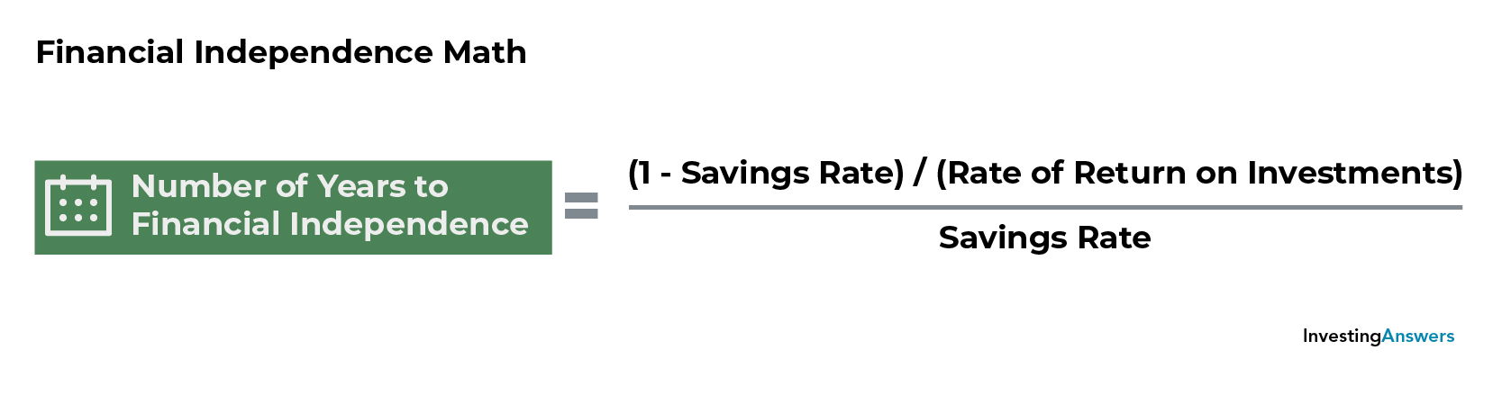 Financial independence math