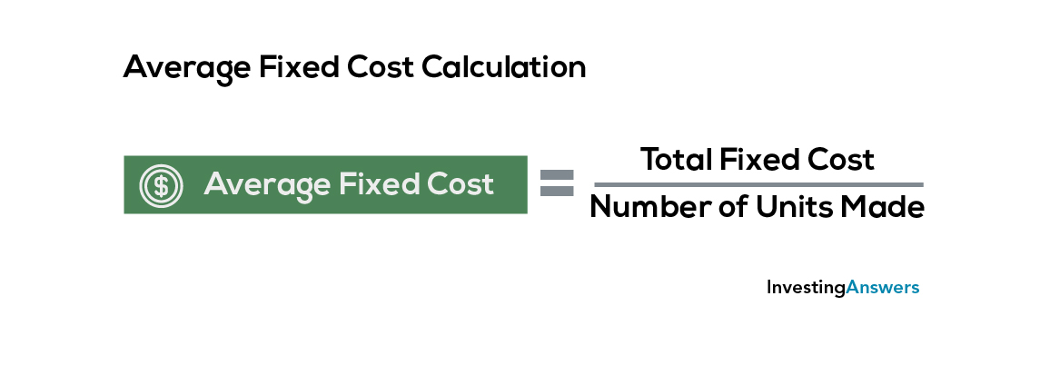 Fixed costs calculation