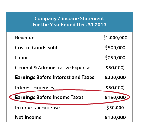Income statement example 2