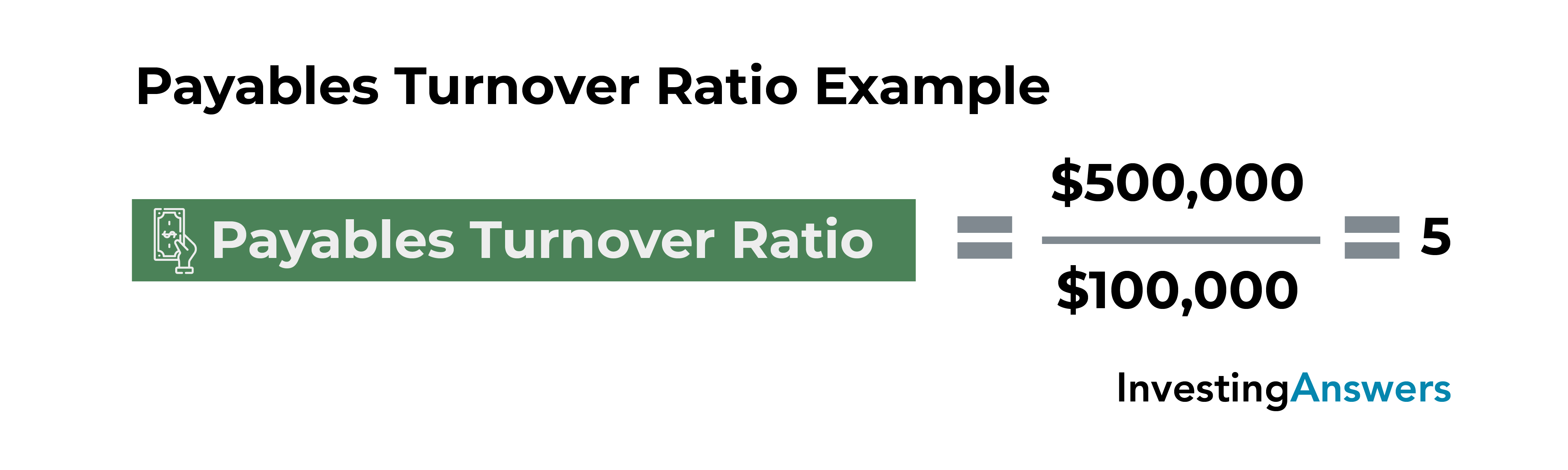 payables turnover ratio example