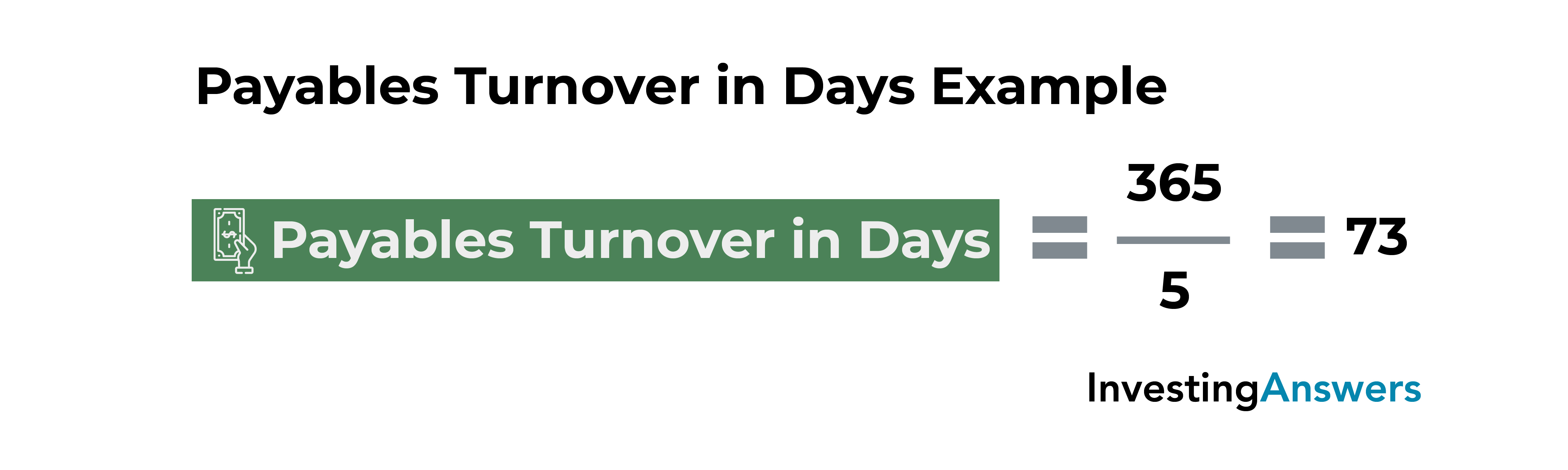 payables turnover in days