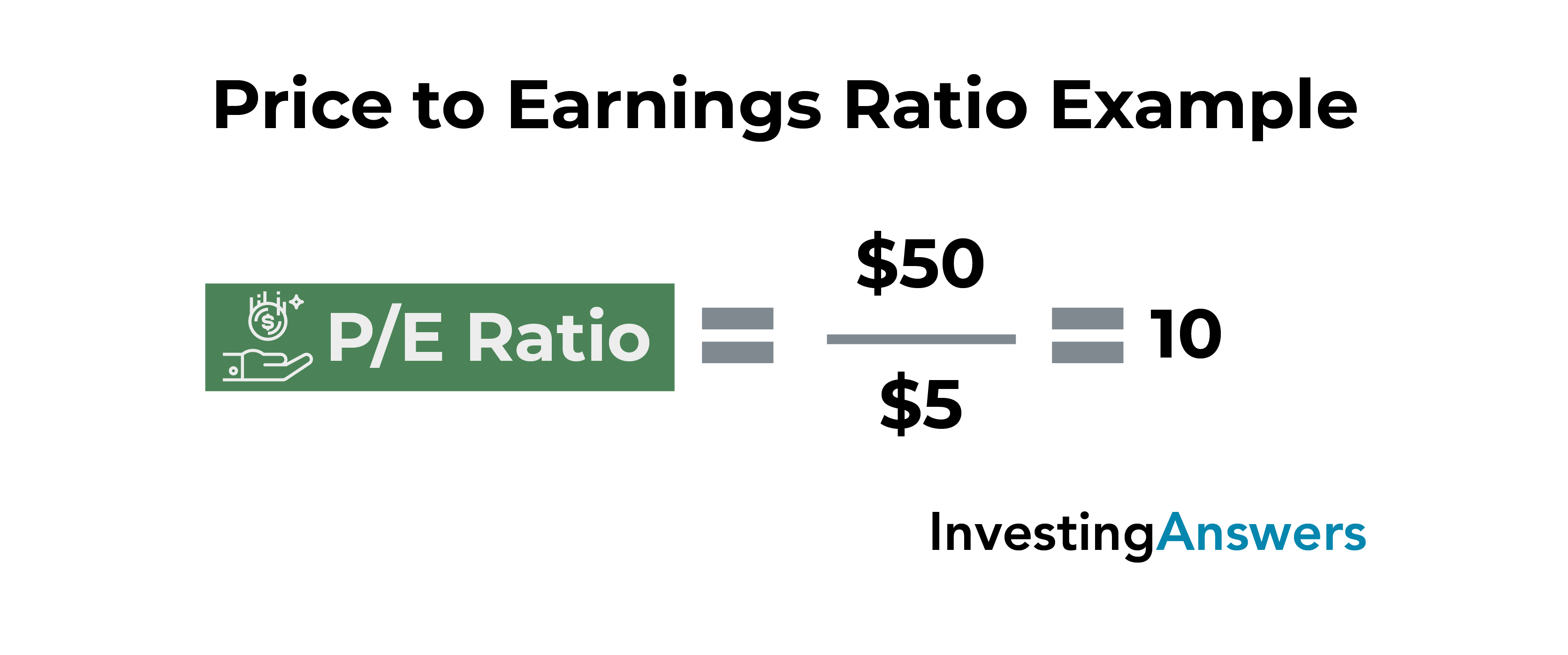 price to earnings ratio example
