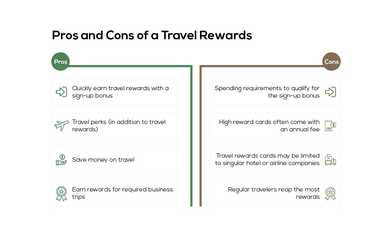 Pros and Cons of Travel Rewards Credit Cards