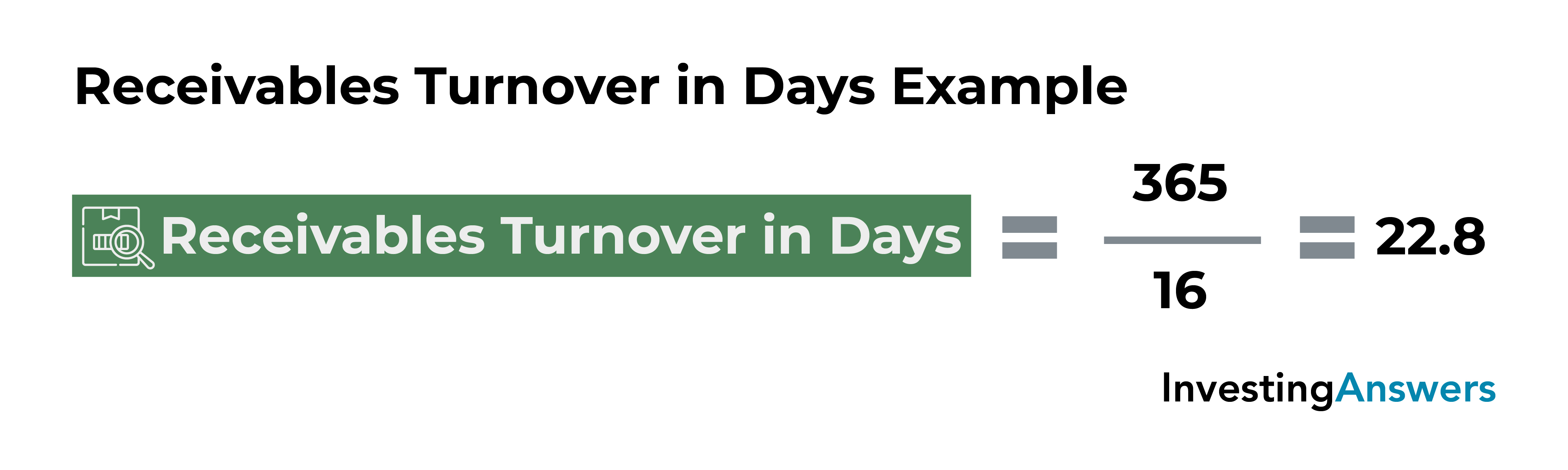 receivables turnover in days