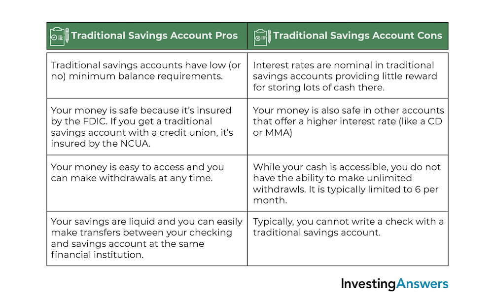 Traditional savings account pros and cons